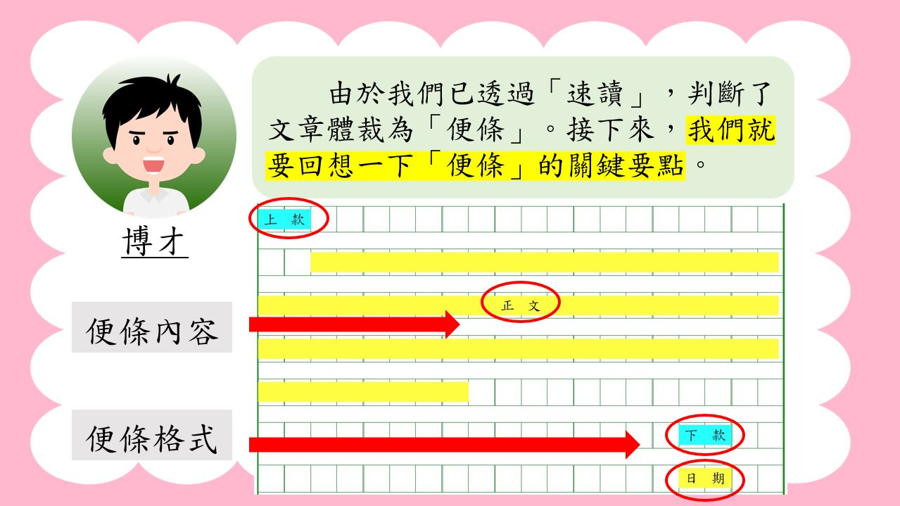 中文閱讀理解實用技巧系列:速讀判斷法 閱讀理解 尤莉姐姐的反轉學堂